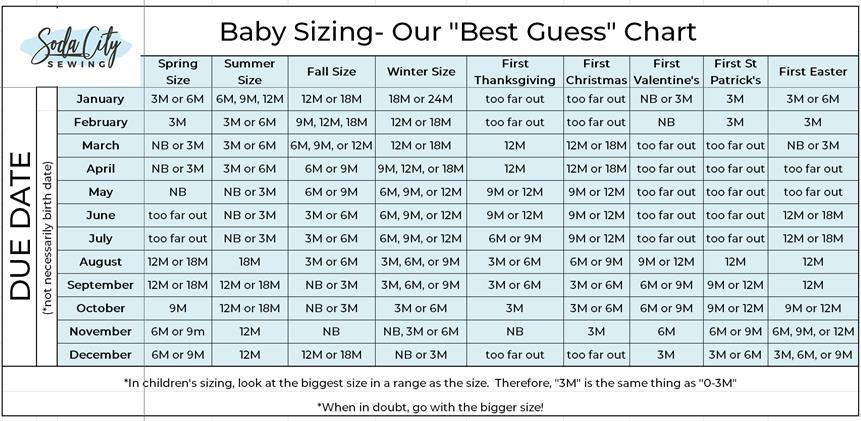 what size baby clothes to get for new baby shower gift