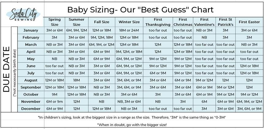 What Size Baby Clothes To Get For A Gift Soda City Sewing